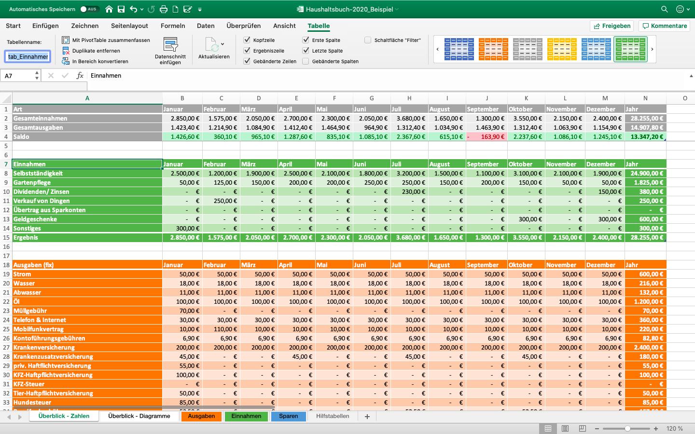 Excel-Haushaltsbuch-Vorlage – Tabellen benennen und formatieren
