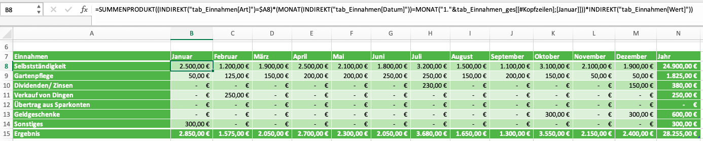 SUMMENPRODUKT-Formel – kumulierte Auswertung