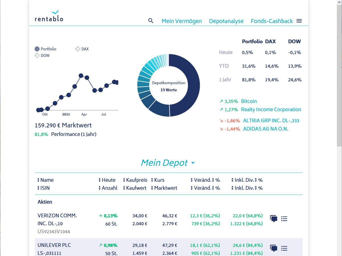 Rentablo Finanzmanager – Demo-Depot